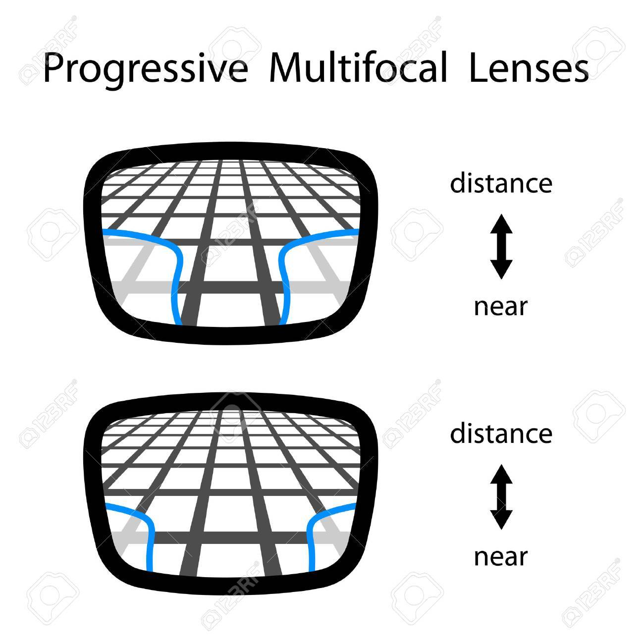 progressive multifocal glasses lenses