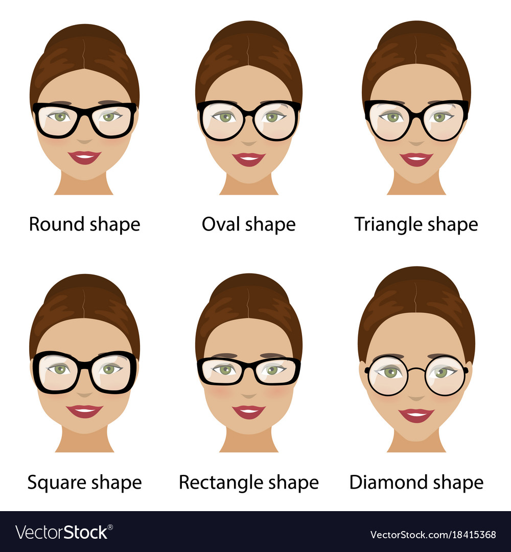 Suitable frame shapes for different face features