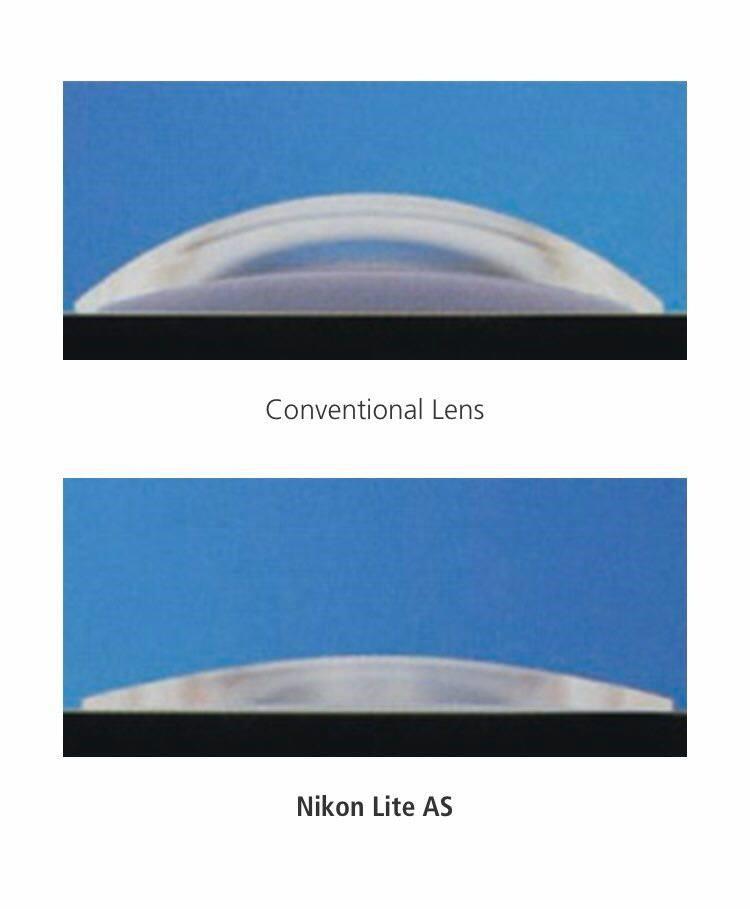 Nikon Eyeglasses - SV Lenses