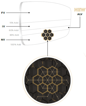 Pollen Bee design of  Essilor X-series lens