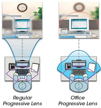 Nikon Office lens