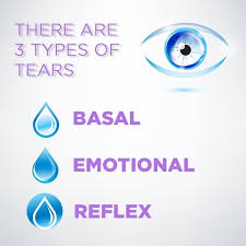 3 types of tear layers