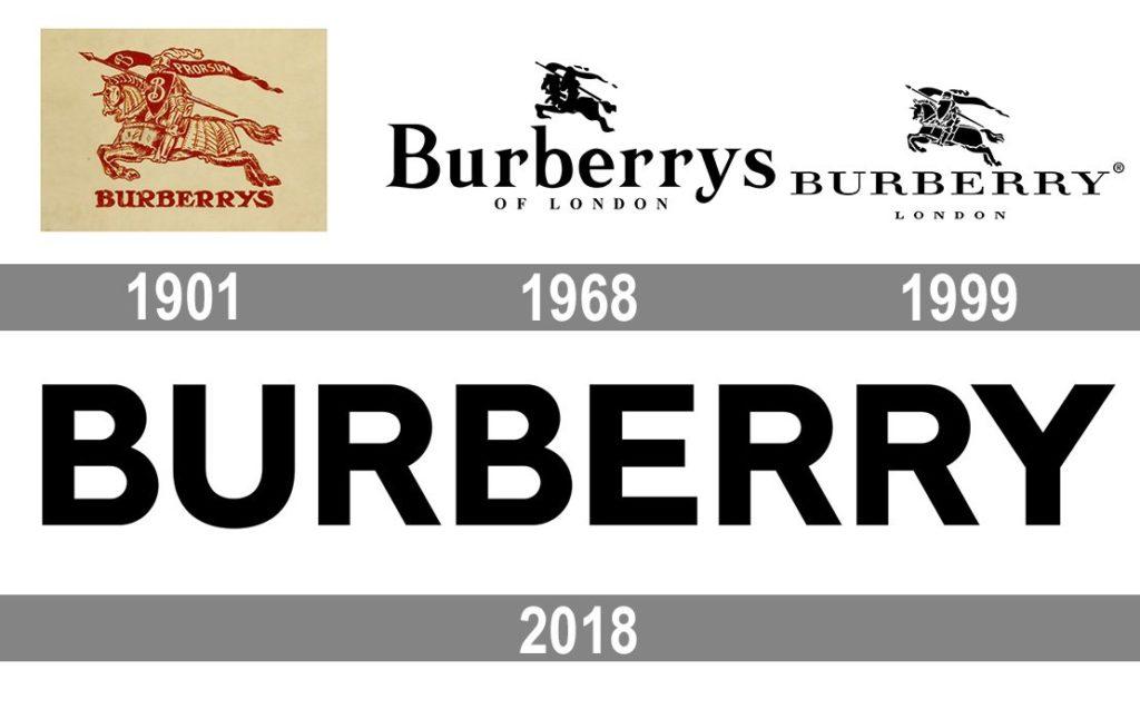 Burberry Eyewear in Malaysia