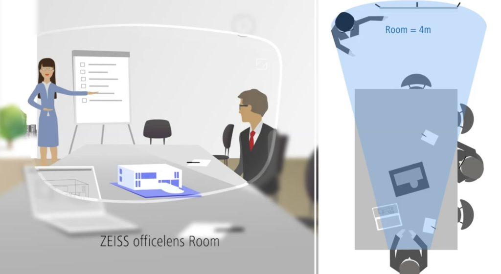 Zeiss Office Lens Room
