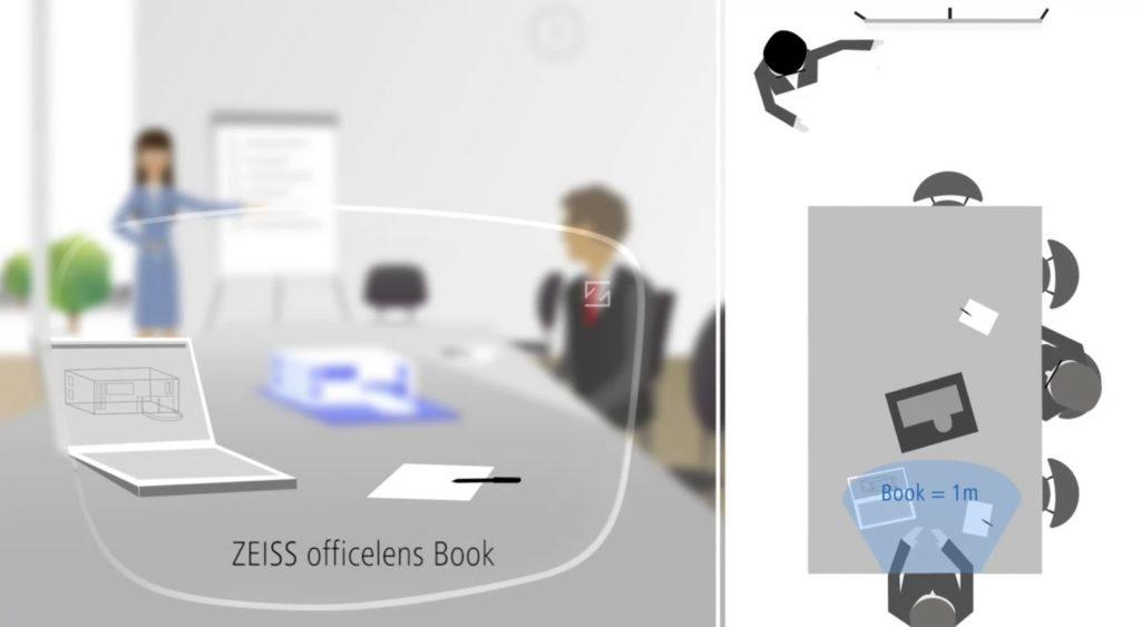 Zeiss Office Lens Book