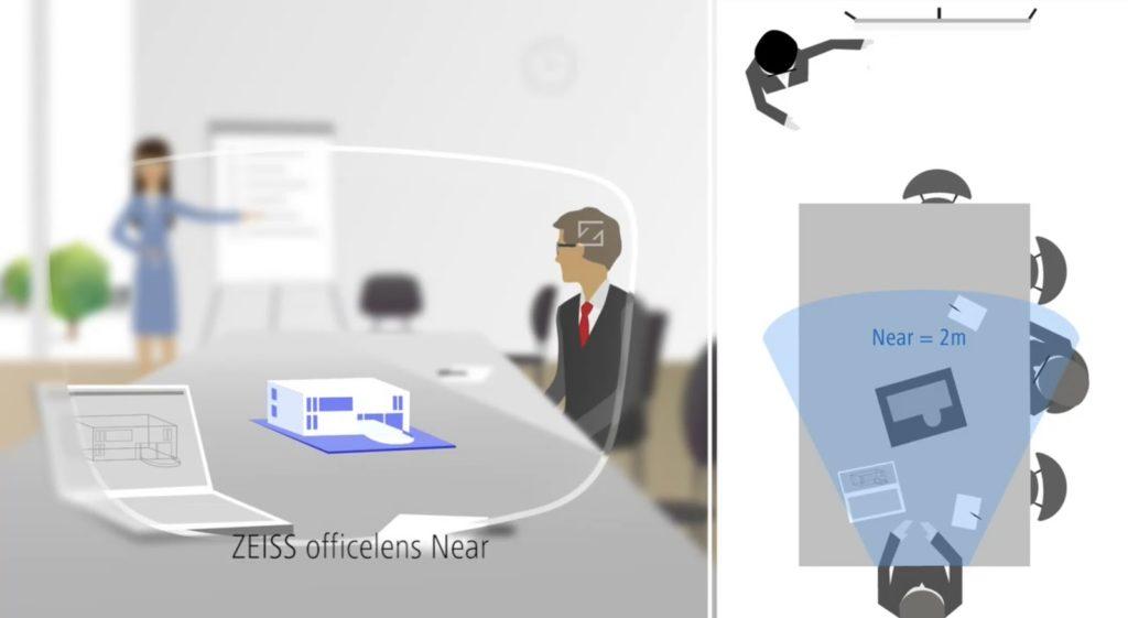 Zeiss Office Lens Near