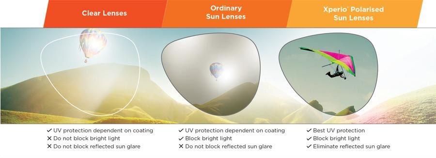 Essilor Xperio Sun Lens