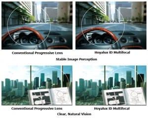 Hoya Multifocal Comparison