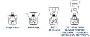 Optometrist | Fitting Multi focal | Subang SS15