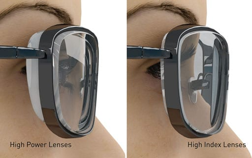 Case comparison for the same wearer with prescription of -8.00DS Left: Using high index lenses Right: Using normal index lenses
