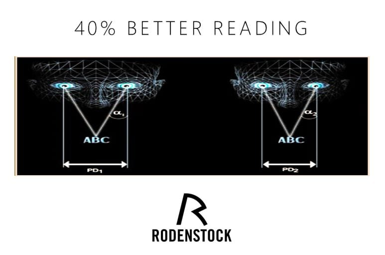 Rodenstock-lenses-5-malaya-optical