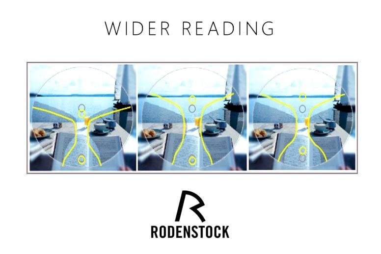 Rodenstock-lenses-6-malaya-optical
