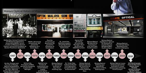 malaya optical brand